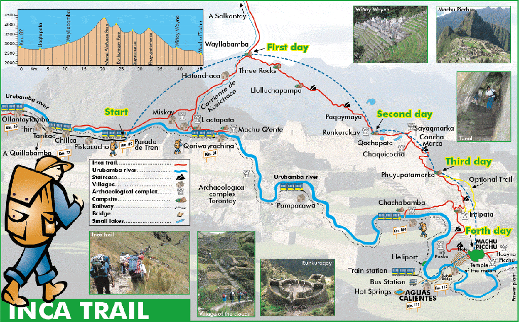 tdm80-inca-trail-map