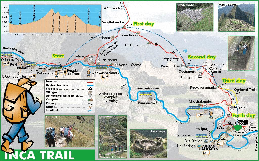 tdm80-inca-trail-map